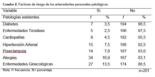 0a3f2d59a En el cuadro 5 se muestra la clasificación del nivel de riesgo donde 68
